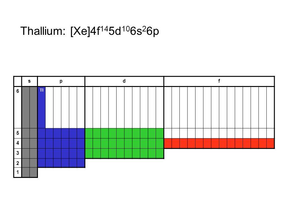 Thallium: [Xe]4f145d106s26p s p d f 6 Tl 5 4 3 2 1
